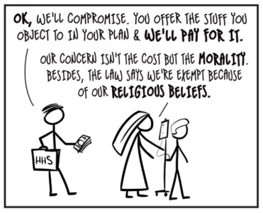 Image result for supreme court religious liberty cartoons